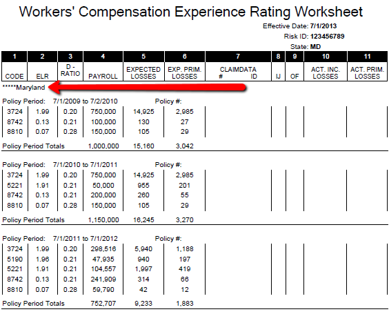 Not So Lucky Contractors Data